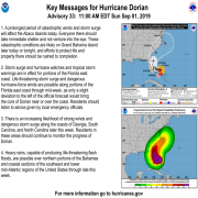 Key Messages for Hurricane Dorian